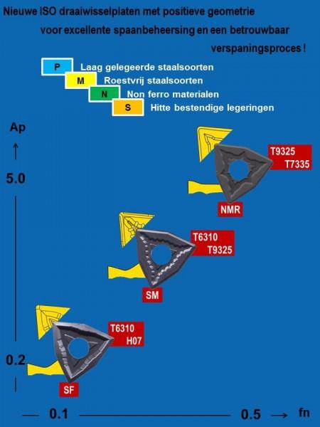 2 SF SM en NMR
