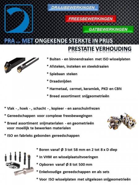 Blog informatie Pramet