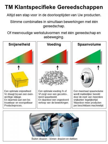 info-blad-spec-ger-sch