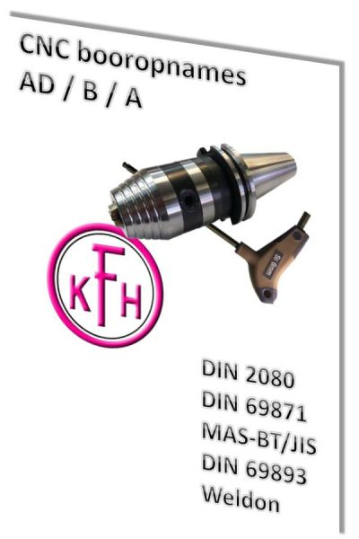 kfh-cnc-booropnames