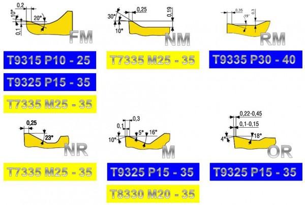 Pakket P en M ISO WPL GEOM